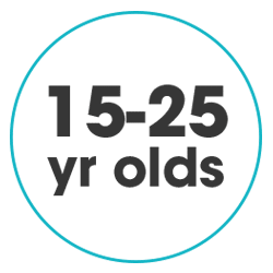 Who we help age icon 15-25 year olds